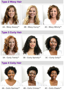 Curl-Patterns-and-Hair-Types